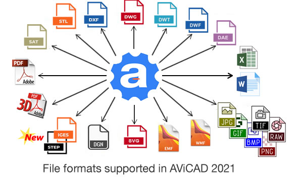 What's New AviCAD 2021